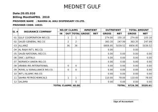 MED NET 2010.xls