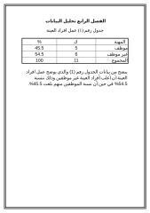 الفصل الرابع تحليل البيانات لبحث أسباب وآثار التدخين الطالب متعب ضيف الله العتيبي.doc